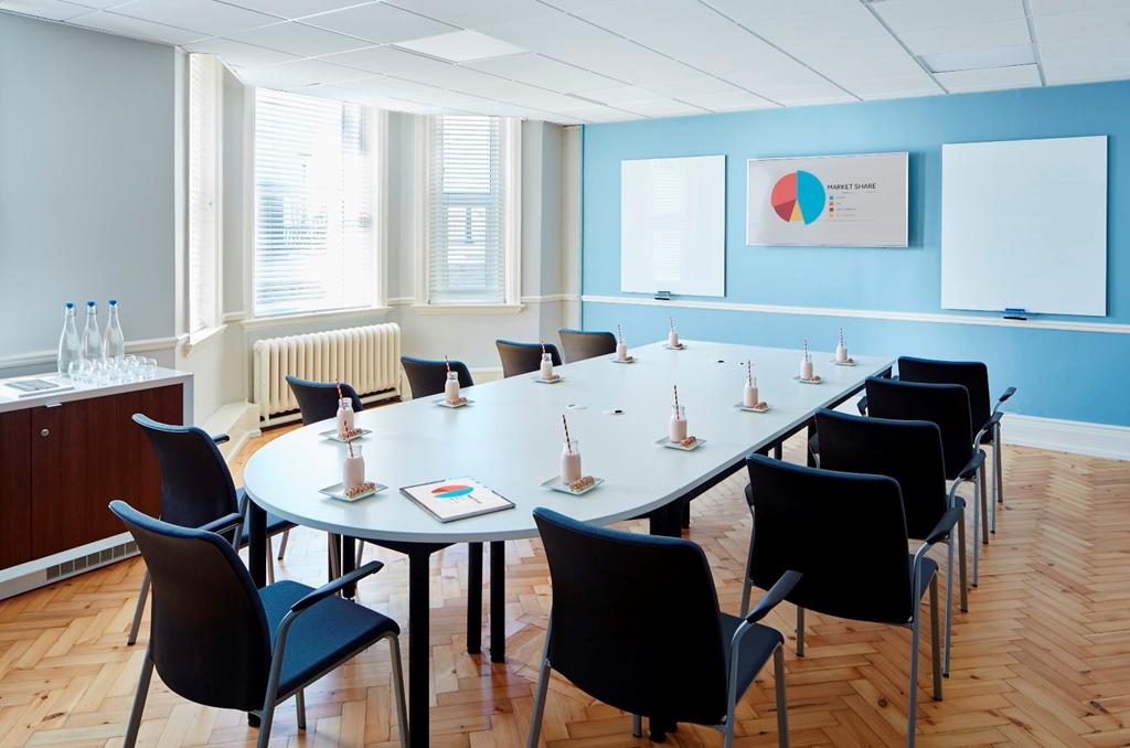 Sandbanks - Boardroom